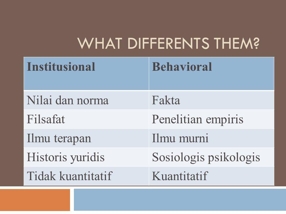 What differents them Institusional Behavioral Nilai dan norma Fakta