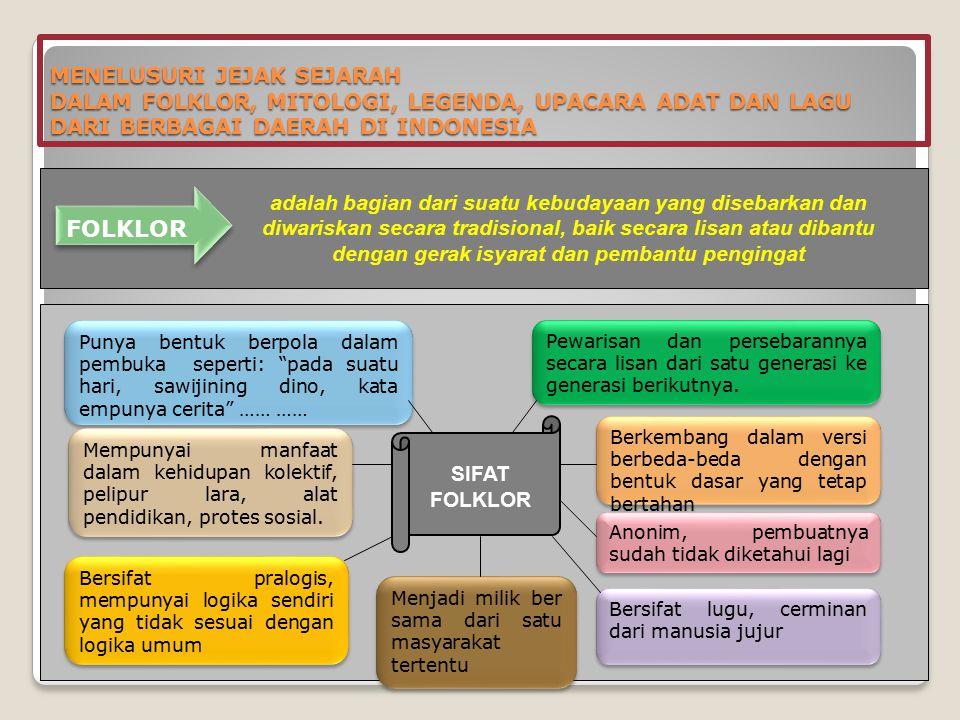 MENELUSURI JEJAK SEJARAH DALAM FOLKLOR, MITOLOGI, LEGENDA, UPACARA ADAT DAN LAGU DARI BERBAGAI DAERAH DI INDONESIA