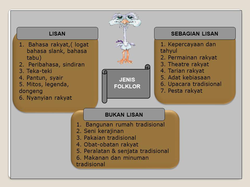 LISAN SEBAGIAN LISAN. 1. Bahasa rakyat,( logat. bahasa slank, bahasa. tabu) 2. Peribahasa, sindiran.