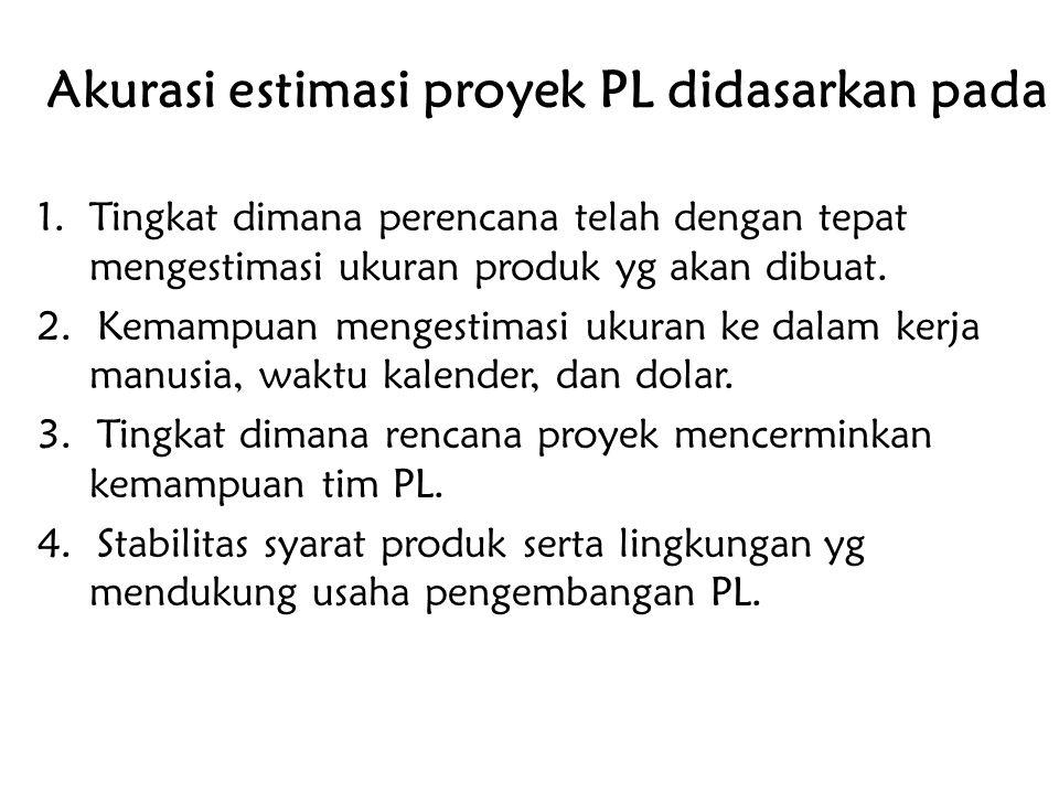 Akurasi estimasi proyek PL didasarkan pada