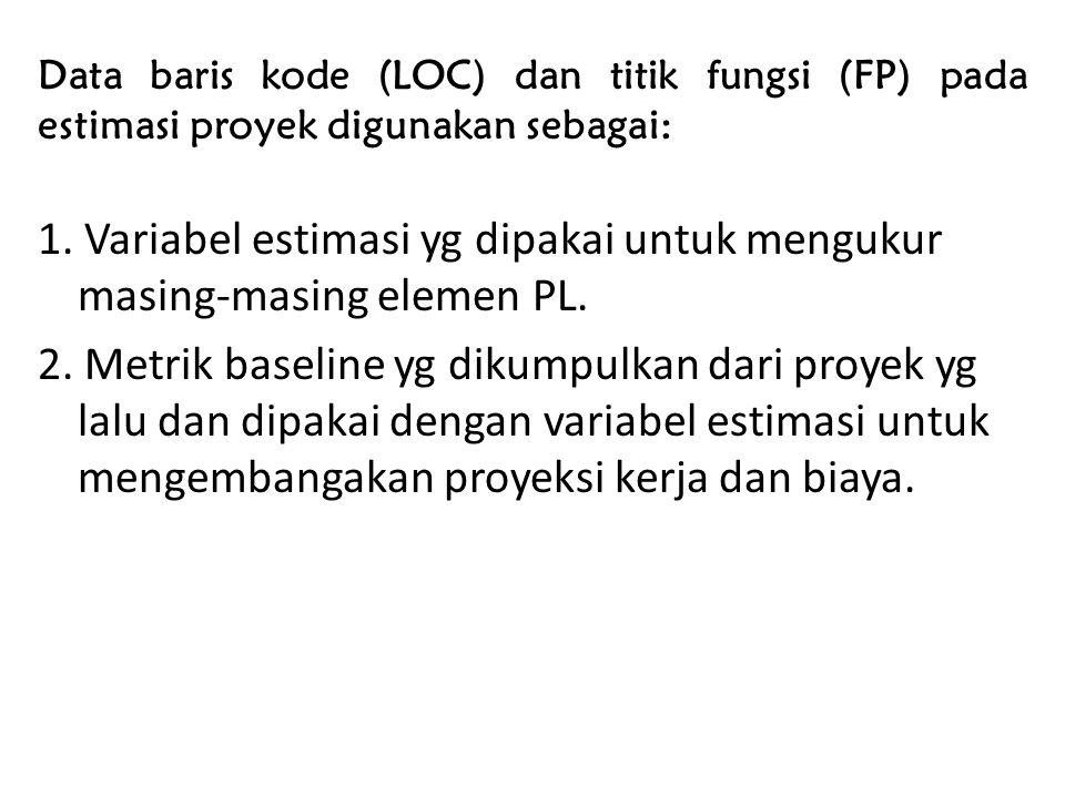 Data baris kode (LOC) dan titik fungsi (FP) pada estimasi proyek digunakan sebagai:
