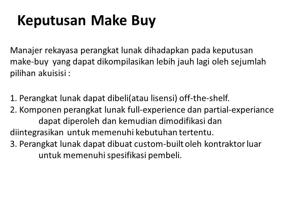 Keputusan Make Buy