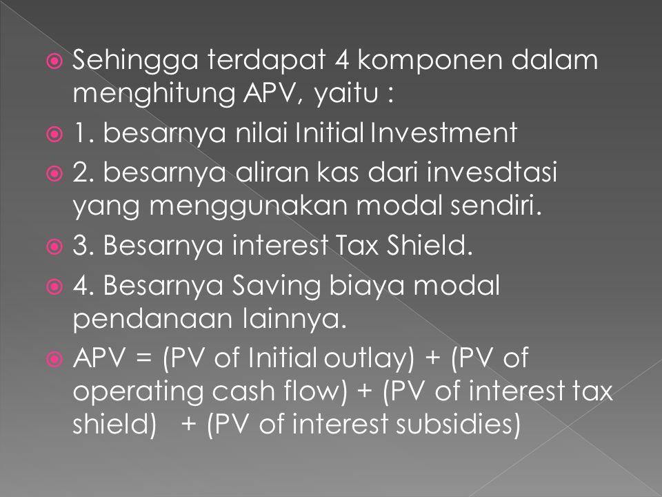 Sehingga terdapat 4 komponen dalam menghitung APV, yaitu :