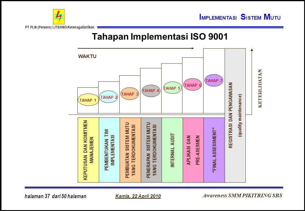 Tahapan Implementasi ISO 9001