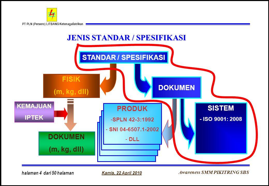 JENIS STANDAR / SPESIFIKASI