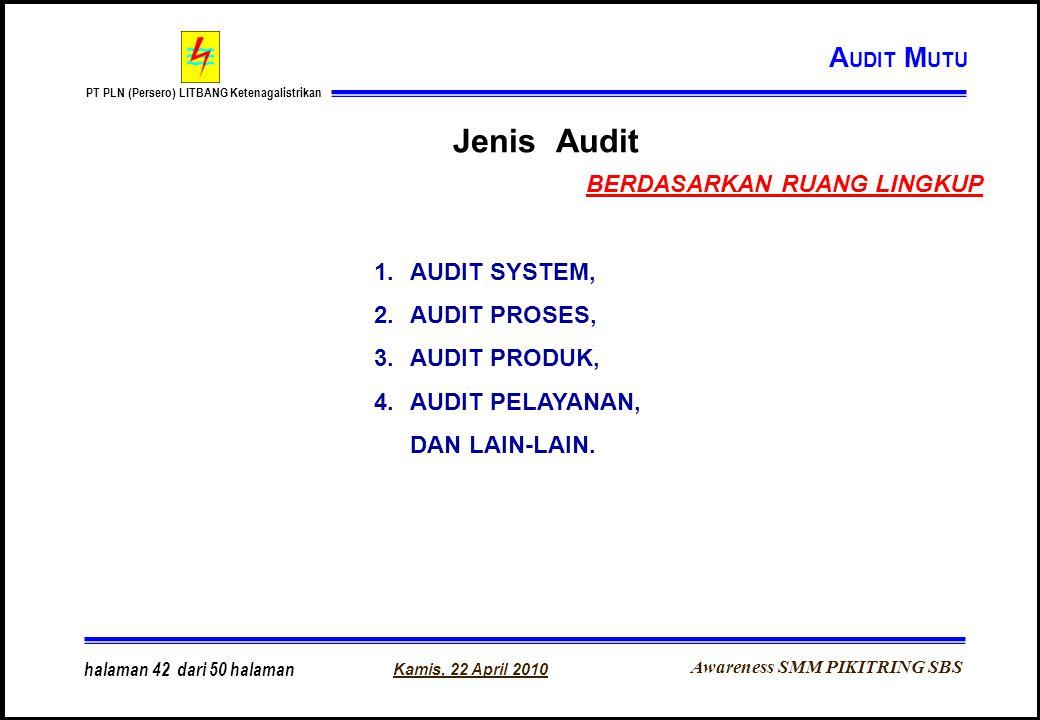 Jenis Audit AUDIT MUTU BERDASARKAN RUANG LINGKUP 1. AUDIT SYSTEM,