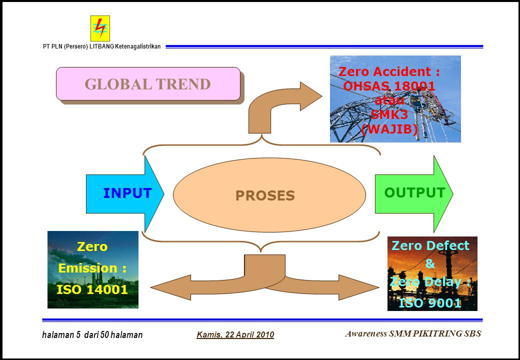 GLOBAL TREND INPUT OUTPUT PROSES Zero Accident : OHSAS 18001 atau SMK3