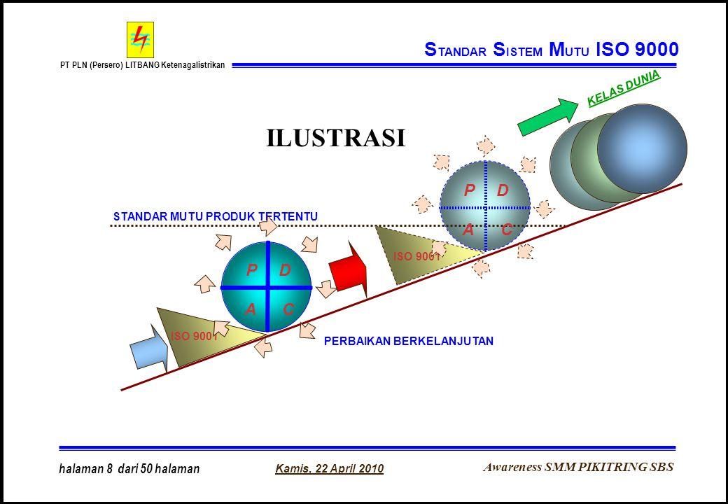 ILUSTRASI STANDAR SISTEM MUTU ISO 9000 halaman 8 dari 50 halaman