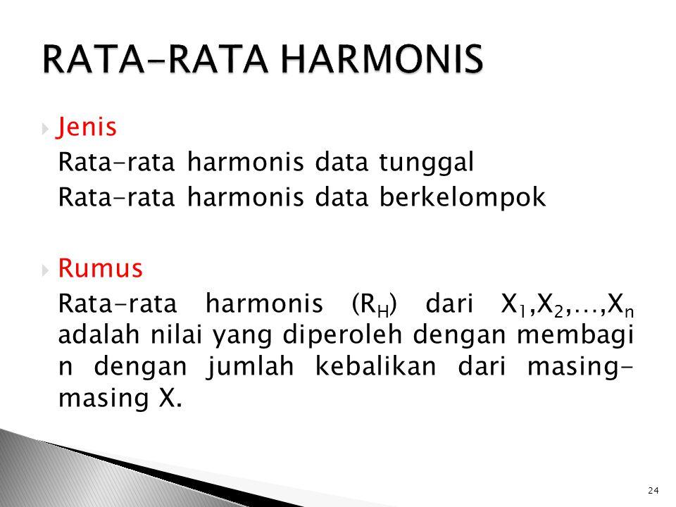 RATA-RATA HARMONIS Jenis Rata-rata harmonis data tunggal