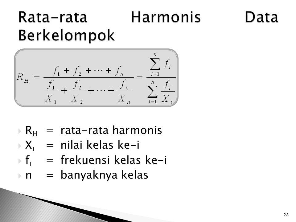 Rata-rata Harmonis Data Berkelompok