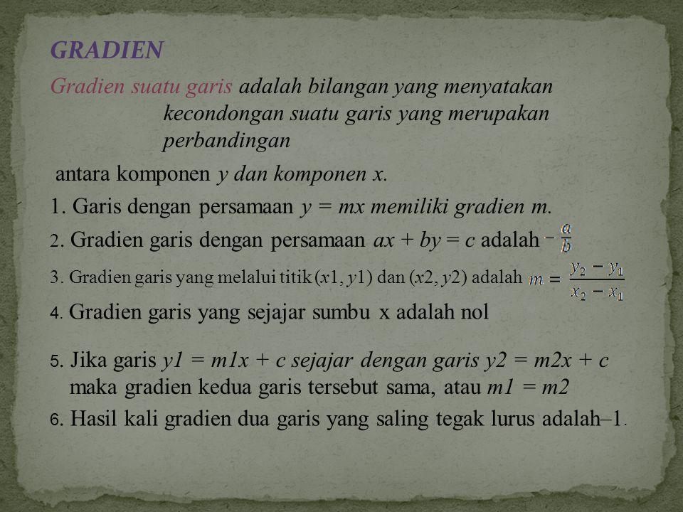 GRADIEN Gradien suatu garis adalah bilangan yang menyatakan kecondongan suatu garis yang merupakan perbandingan.