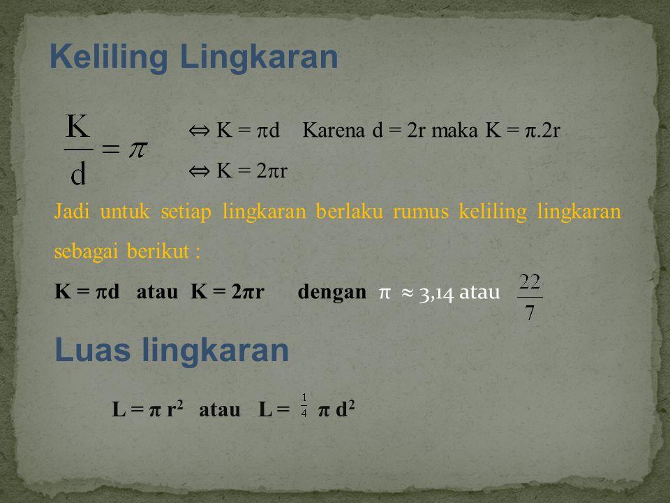 Keliling Lingkaran Luas lingkaran ⇔ K = d Karena d = 2r maka K = π.2r