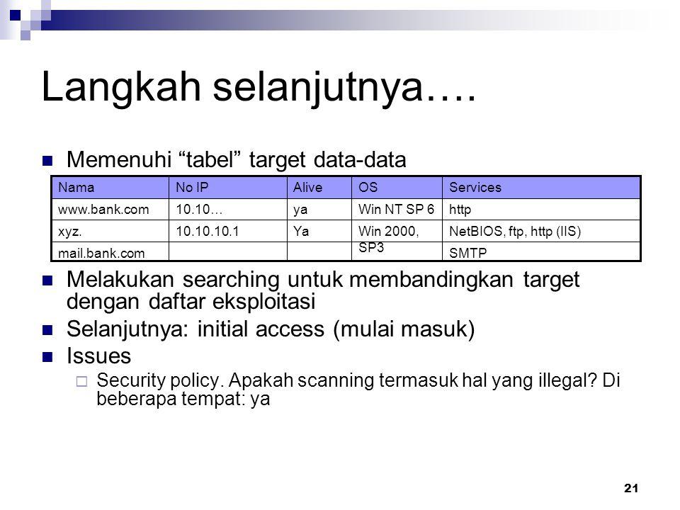Langkah selanjutnya…. Memenuhi tabel target data-data