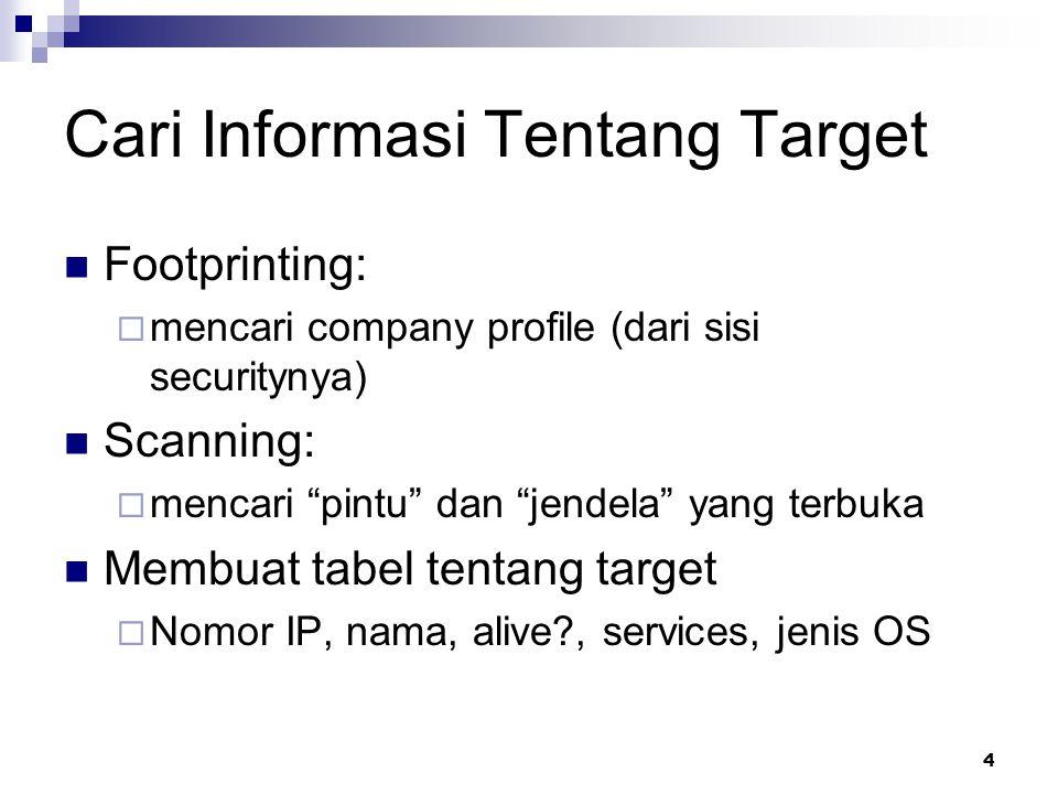 Cari Informasi Tentang Target