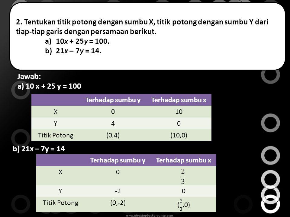 2. Tentukan titik potong dengan sumbu X, titik potong dengan sumbu Y dari tiap-tiap garis dengan persamaan berikut.