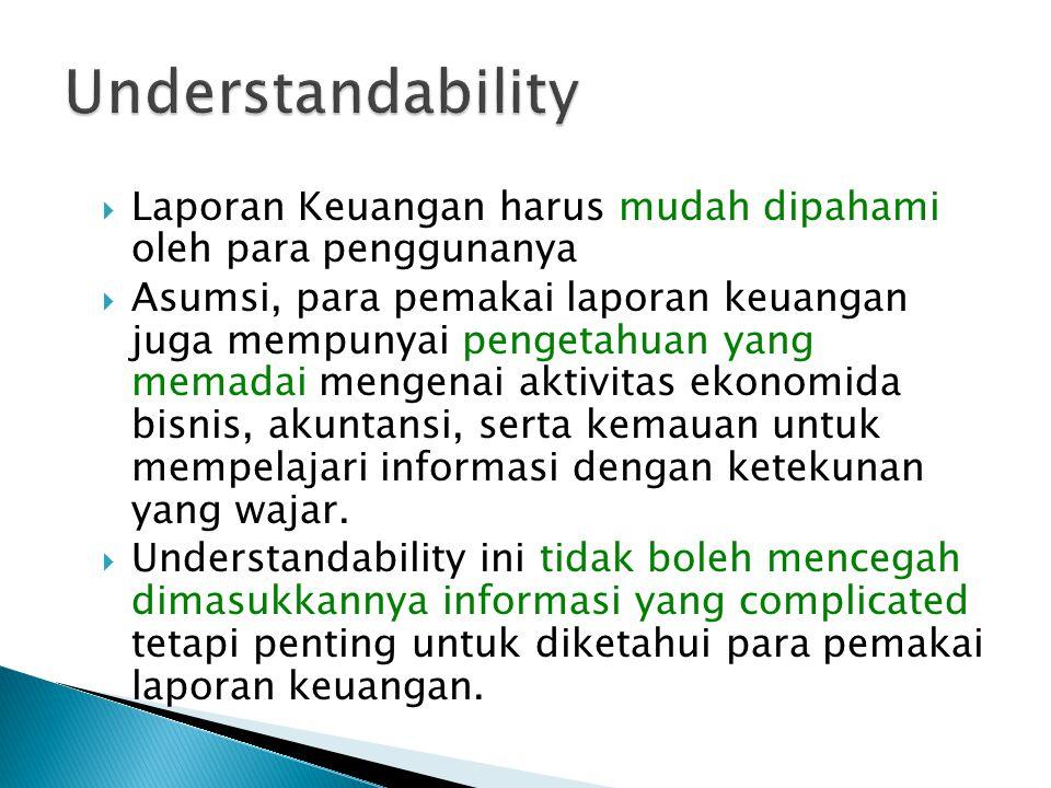 Understandability Laporan Keuangan harus mudah dipahami oleh para penggunanya.