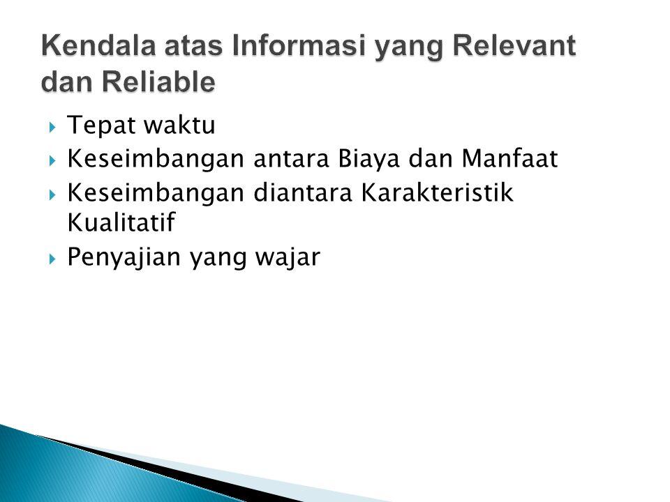 Kendala atas Informasi yang Relevant dan Reliable