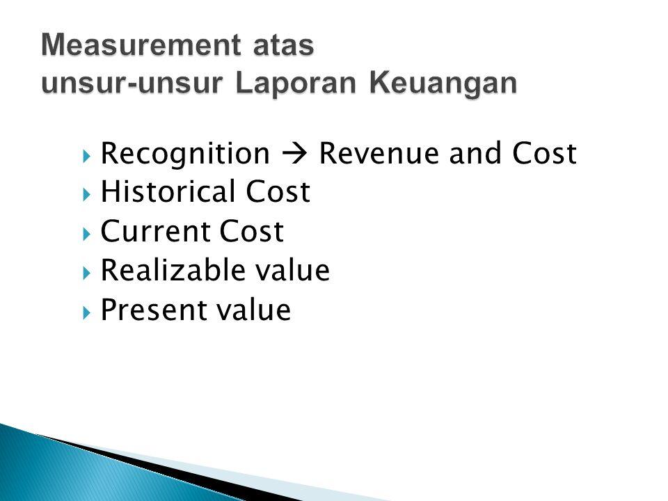 Measurement atas unsur-unsur Laporan Keuangan