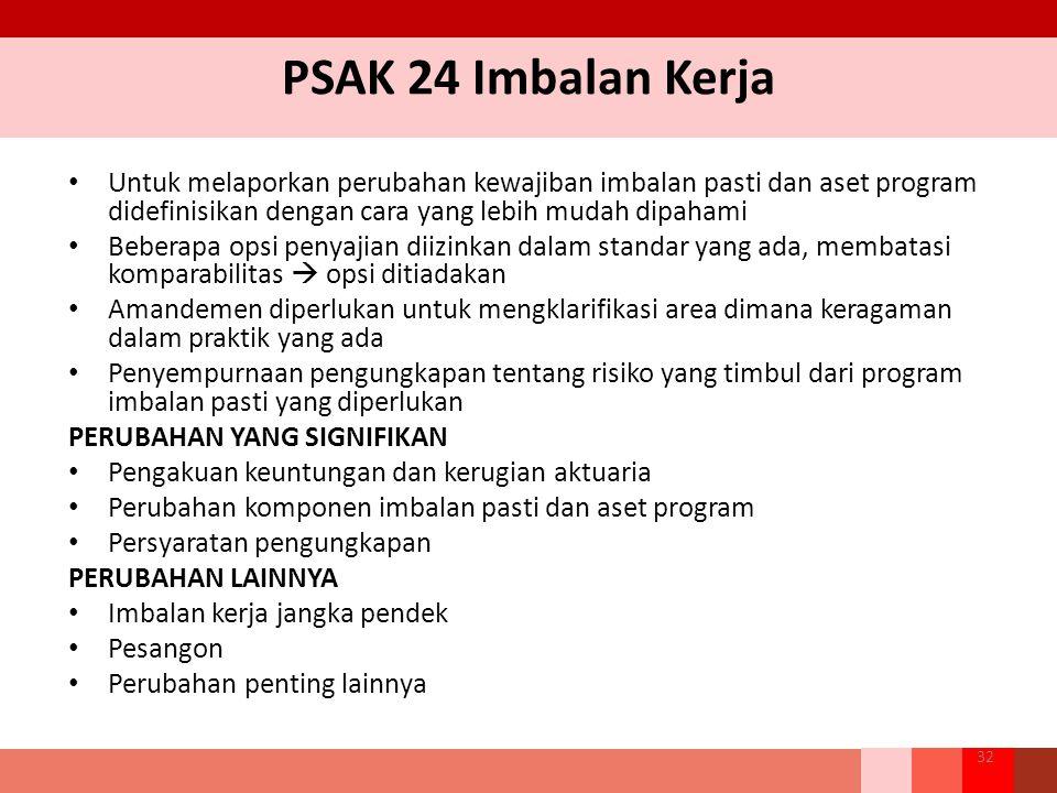 PSAK 24 Imbalan Kerja Untuk melaporkan perubahan kewajiban imbalan pasti dan aset program didefinisikan dengan cara yang lebih mudah dipahami.