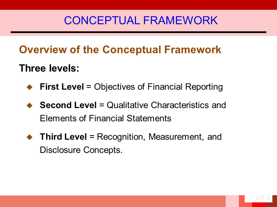 CONCEPTUAL FRAMEWORK Overview of the Conceptual Framework