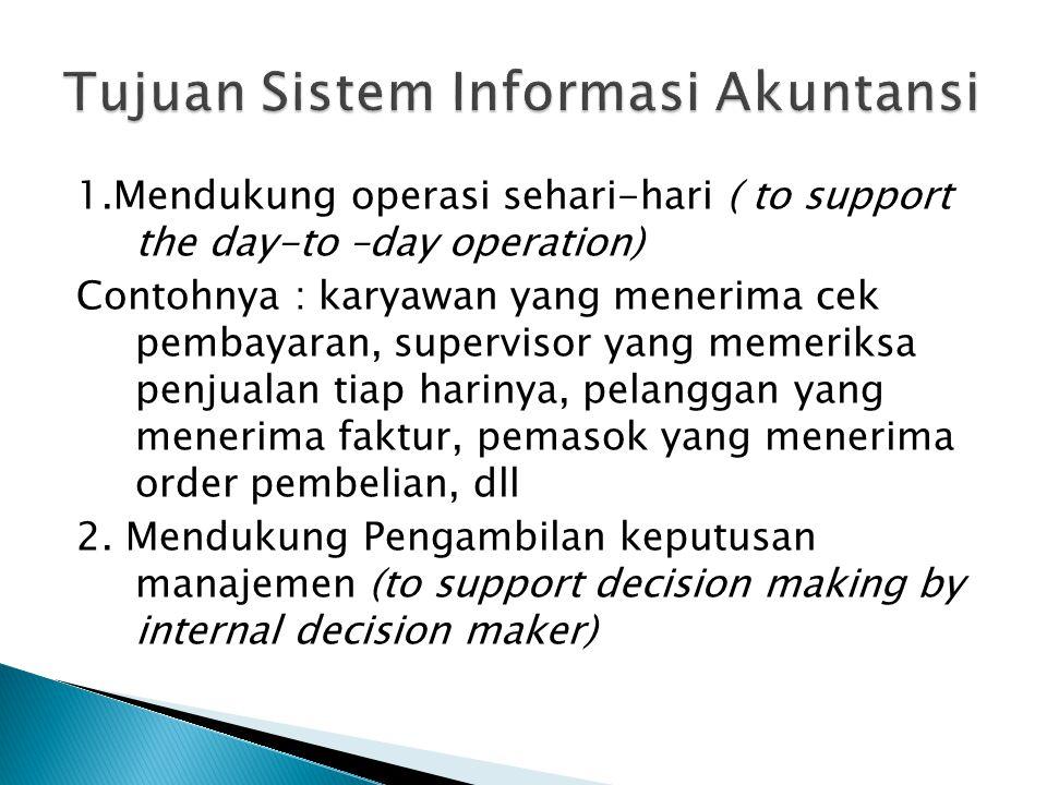 Tujuan Sistem Informasi Akuntansi