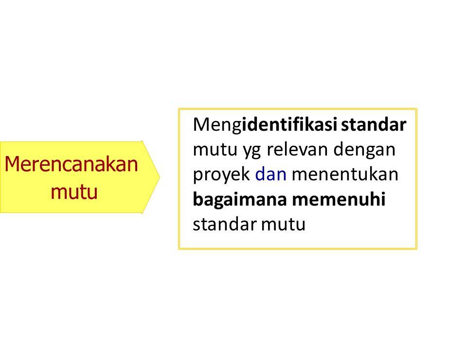 Mengidentifikasi standar mutu yg relevan dengan proyek dan menentukan bagaimana memenuhi standar mutu