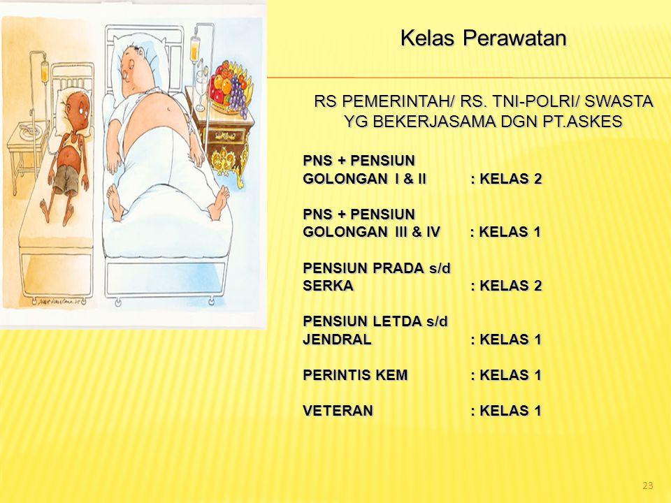 Kelas Perawatan RS PEMERINTAH/ RS. TNI-POLRI/ SWASTA