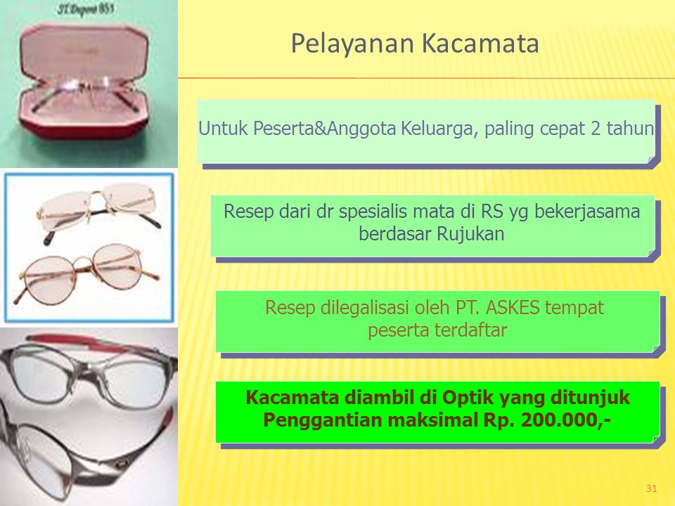 Pelayanan Kacamata Untuk Peserta&Anggota Keluarga, paling cepat 2 tahun. Resep dari dr spesialis mata di RS yg bekerjasama.