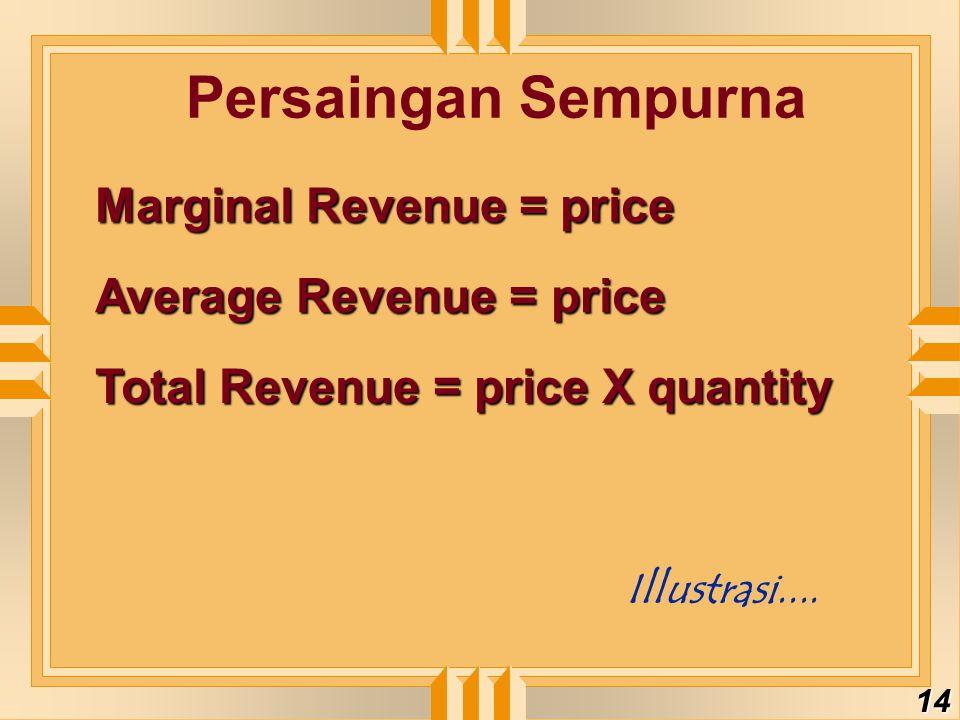 Persaingan Sempurna Marginal Revenue = price Average Revenue = price