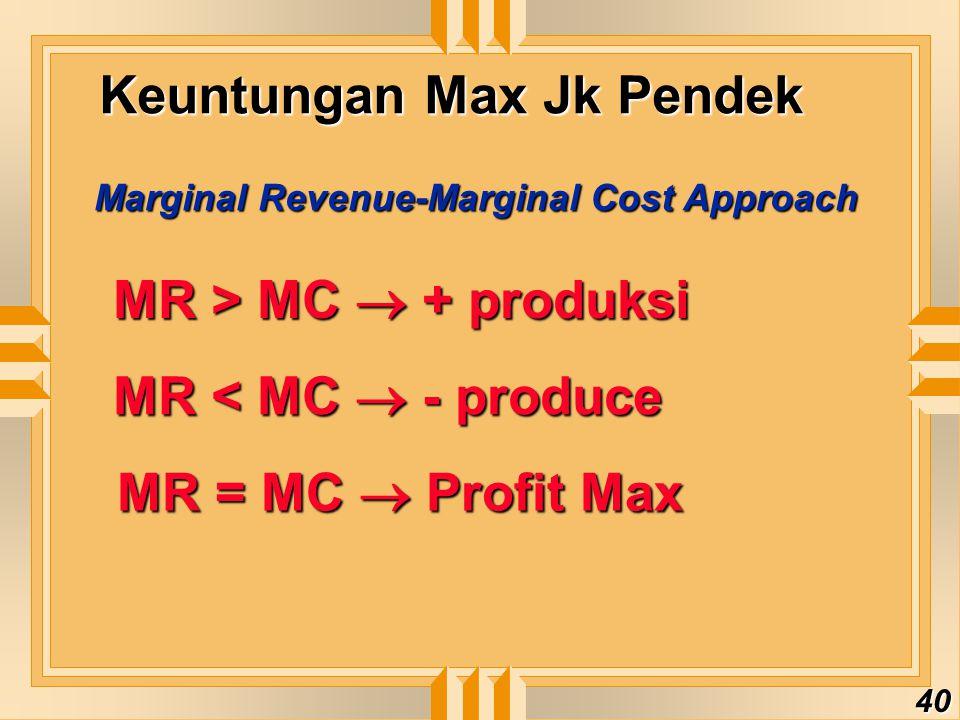 Keuntungan Max Jk Pendek