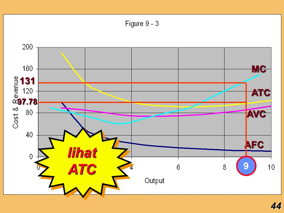 MC 131 ATC 97.78 AVC lihat ATC AFC 9 44