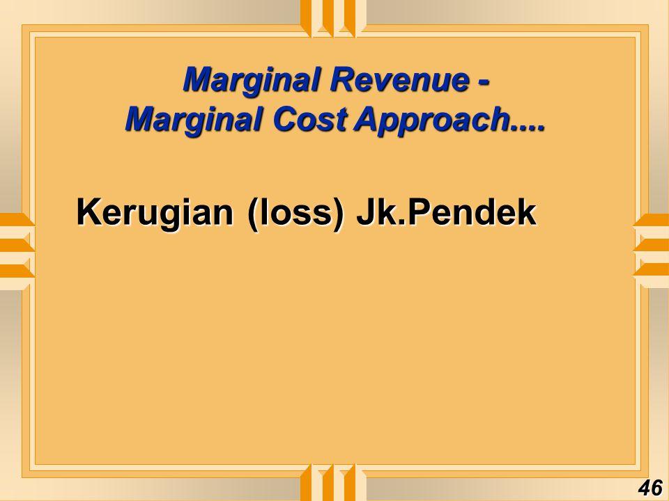 Marginal Cost Approach....