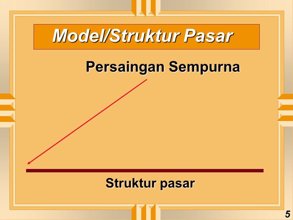 Model/Struktur Pasar Persaingan Sempurna Struktur pasar