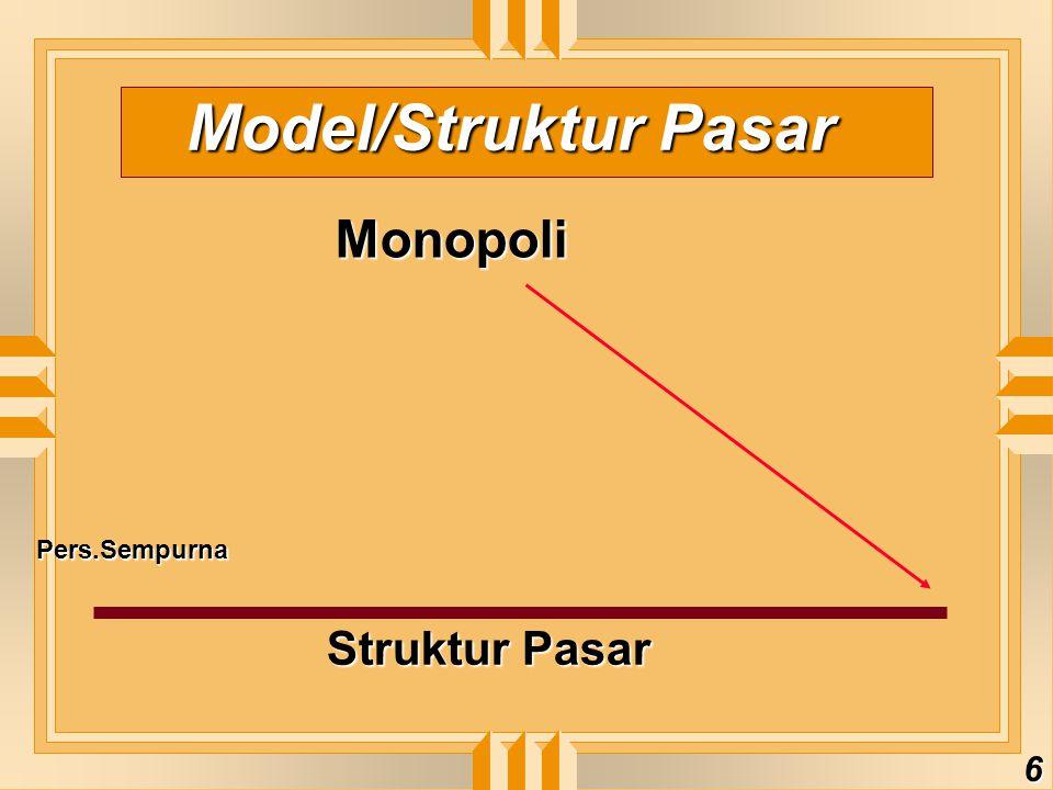 Model/Struktur Pasar Monopoli Pers.Sempurna Struktur Pasar