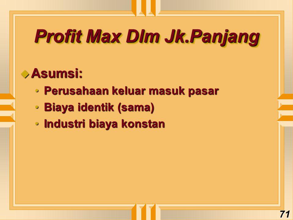 Profit Max Dlm Jk.Panjang