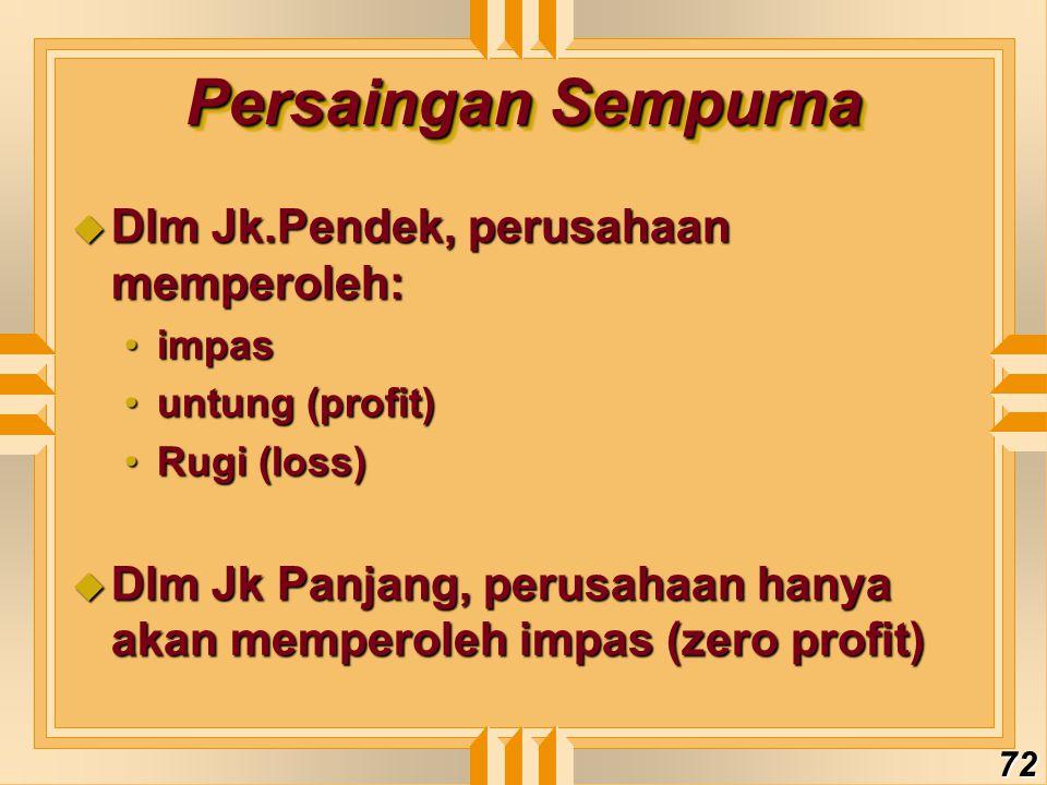 Persaingan Sempurna Dlm Jk.Pendek, perusahaan memperoleh: