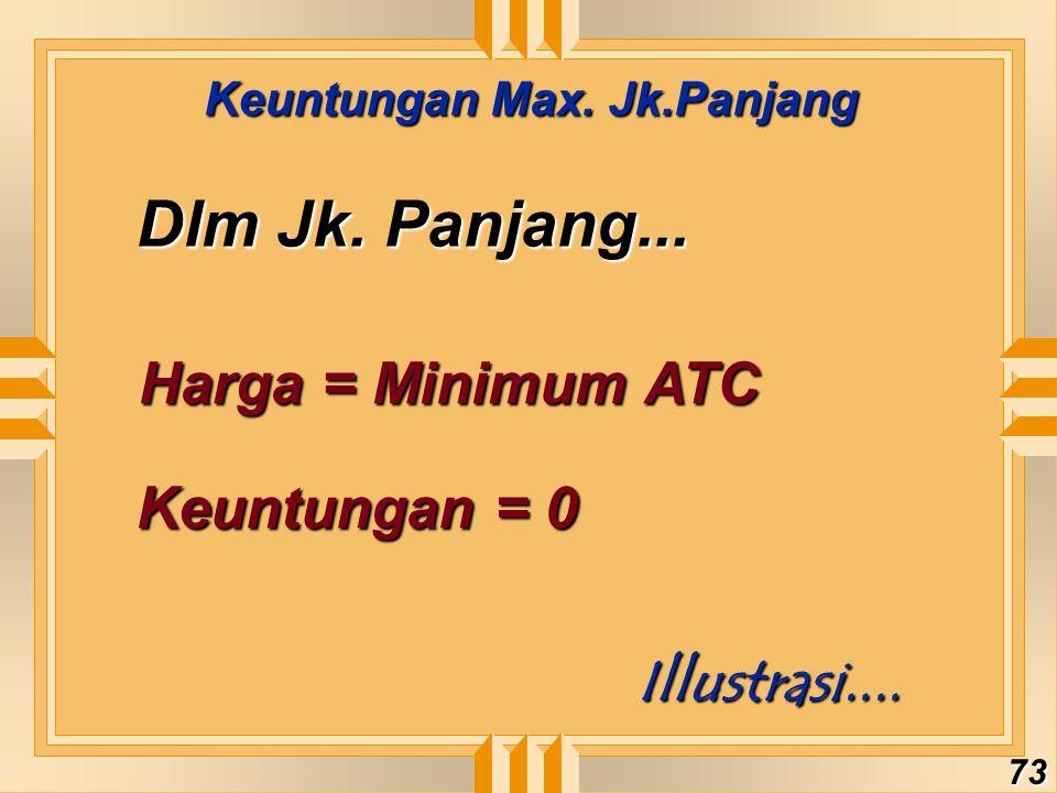 Dlm Jk. Panjang... Harga = Minimum ATC Keuntungan = 0 Illustrasi....