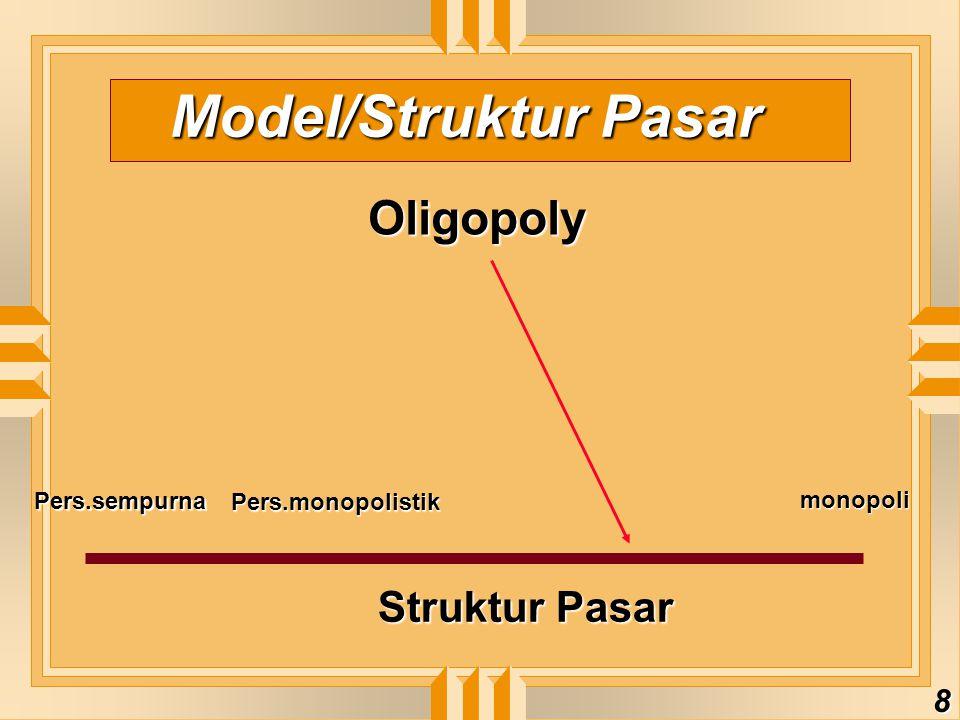 Model/Struktur Pasar Oligopoly Struktur Pasar Pers.sempurna