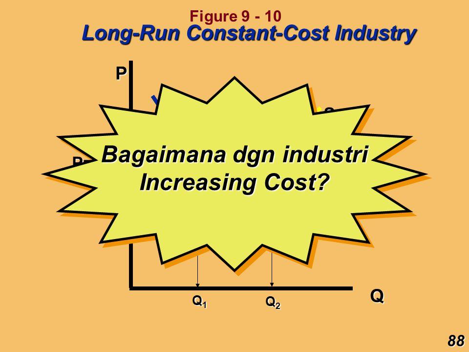 Bagaimana dgn industri