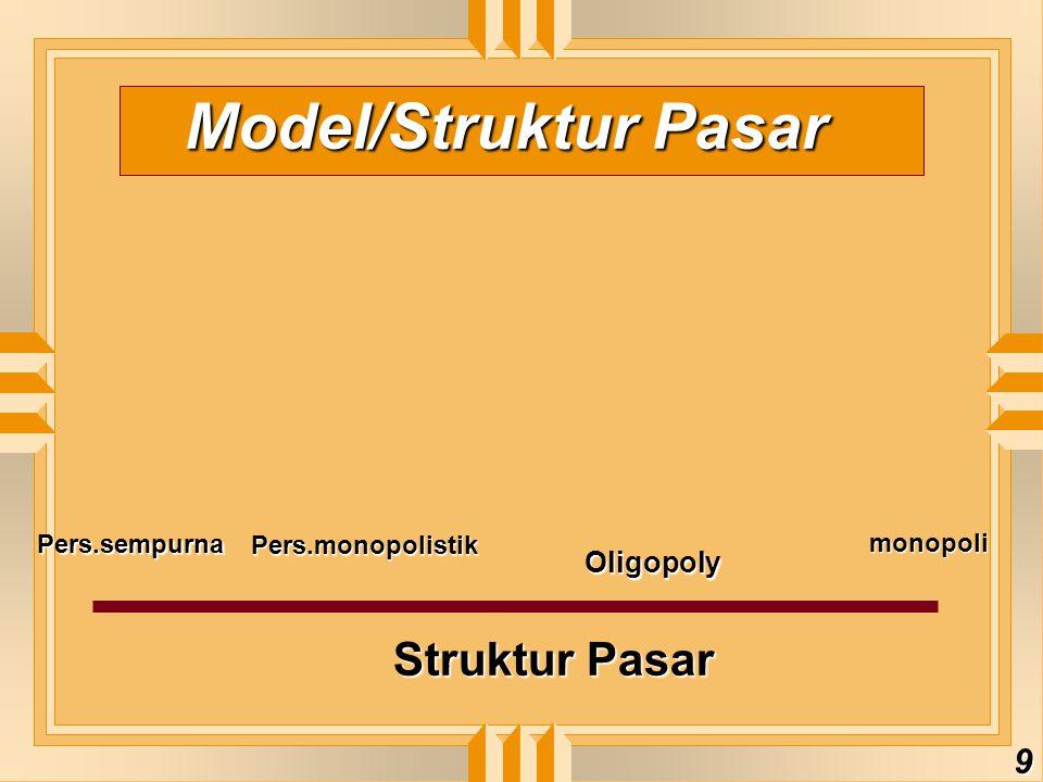 Model/Struktur Pasar Struktur Pasar Oligopoly Pers.sempurna