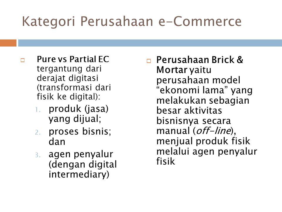 Kategori Perusahaan e-Commerce