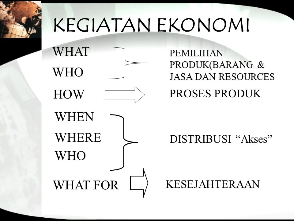 KEGIATAN EKONOMI WHAT WHO HOW WHEN WHERE WHAT FOR PROSES PRODUK