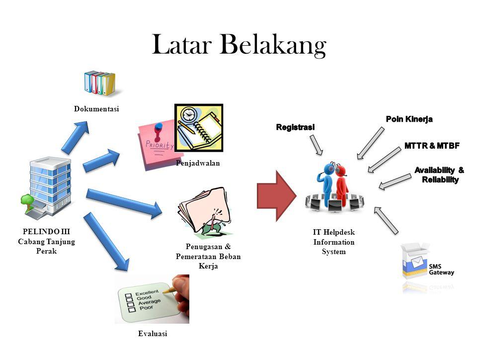 Latar Belakang Dokumentasi Poin Kinerja Registrasi MTTR & MTBF