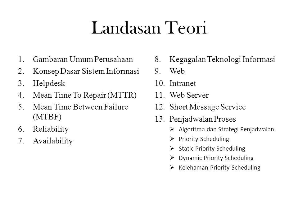 Landasan Teori Gambaran Umum Perusahaan Konsep Dasar Sistem Informasi