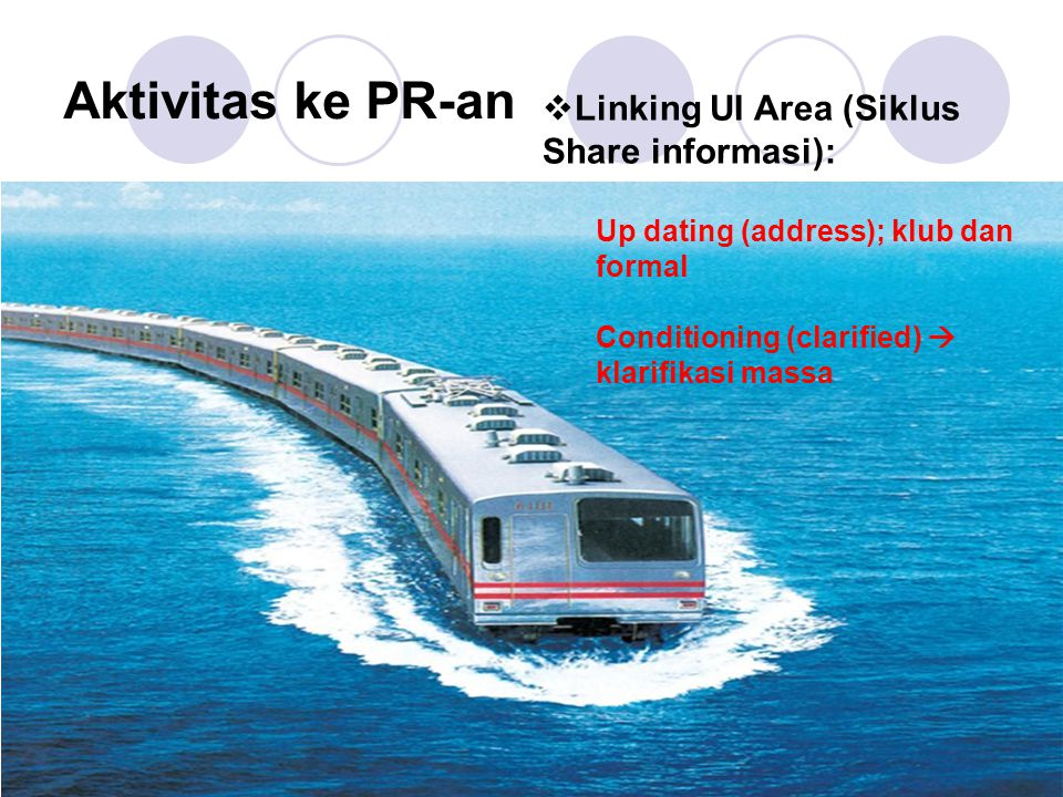 Aktivitas ke PR-an Linking UI Area (Siklus Share informasi):
