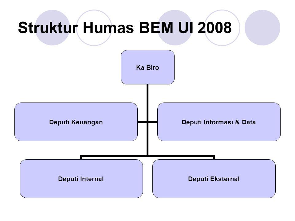 Struktur Humas BEM UI 2008
