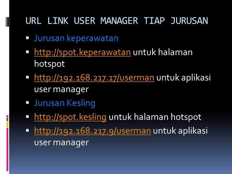 URL LINK USER MANAGER TIAP JURUSAN