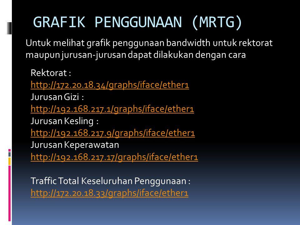 GRAFIK PENGGUNAAN (MRTG)
