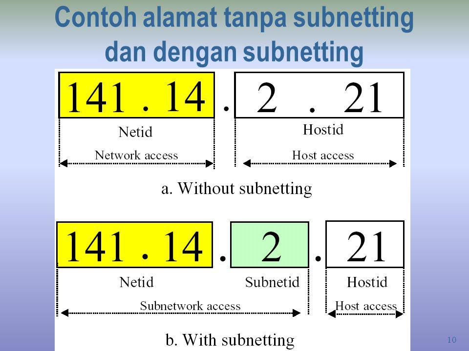 Contoh alamat tanpa subnetting dan dengan subnetting