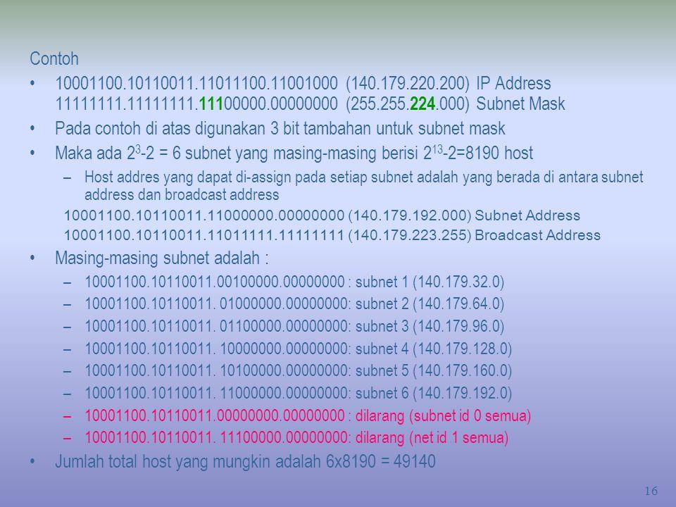 Pada contoh di atas digunakan 3 bit tambahan untuk subnet mask